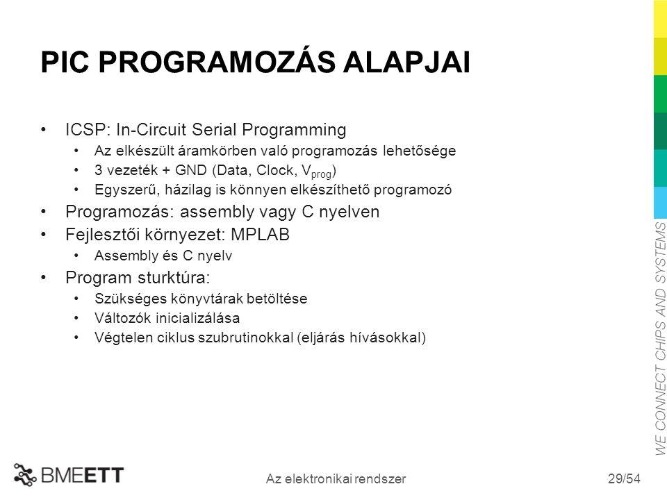 /54 Az elektronikai rendszer 29 PIC PROGRAMOZÁS ALAPJAI ICSP: In-Circuit Serial Programming Az elkészült áramkörben való programozás lehetősége 3 vezeték + GND (Data, Clock, V prog ) Egyszerű, házilag is könnyen elkészíthető programozó Programozás: assembly vagy C nyelven Fejlesztői környezet: MPLAB Assembly és C nyelv Program sturktúra: Szükséges könyvtárak betöltése Változók inicializálása Végtelen ciklus szubrutinokkal (eljárás hívásokkal)