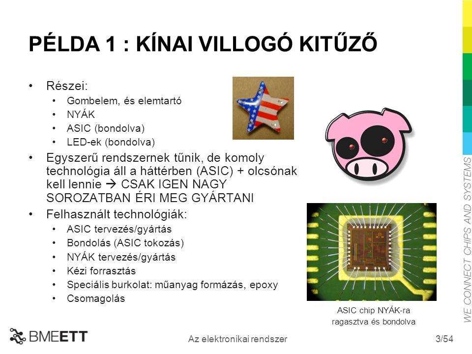 /54 Az elektronikai rendszer 24 A MIKROKONTROLLER Forrás: http://www.webx.dk/oz2cpu/radios/z80nicd2.htm oszcillátor 80-as évek technológiáját tükröző programozható vezérlő egység Ma mindez egyetlen chipre van integrálva
