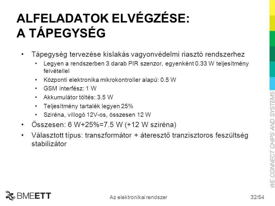/54 Az elektronikai rendszer 32 ALFELADATOK ELVÉGZÉSE: A TÁPEGYSÉG Tápegység tervezése kislakás vagyonvédelmi riasztó rendszerhez Legyen a rendszerben 3 darab PIR szenzor, egyenként 0.33 W teljesítmény felvétellel Központi elektronika mikrokontroller alapú: 0.5 W GSM interfész: 1 W Akkumulátor töltés: 3.5 W Teljesítmény tartalék legyen 25% Sziréna, villogó 12V-os, összesen 12 W Összesen: 6 W+25%=7.5 W (+12 W sziréna) Választott típus: transzformátor + áteresztő tranzisztoros feszültség stabilizátor