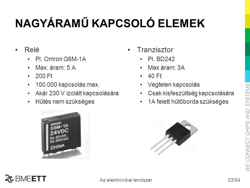 /54 Az elektronikai rendszer 33 NAGYÁRAMŰ KAPCSOLÓ ELEMEK Relé Pl.