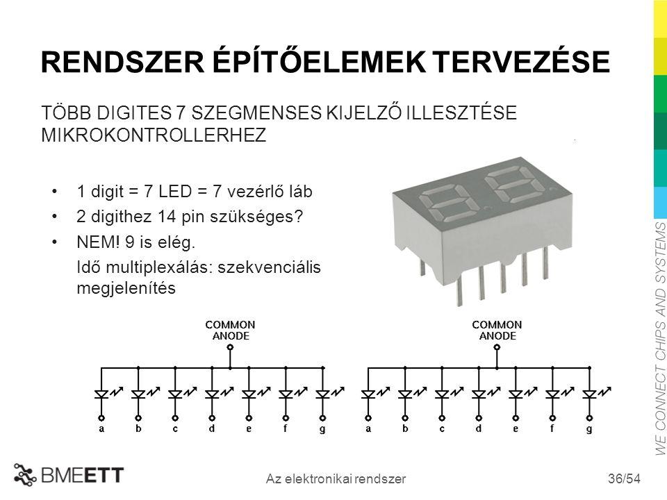 /54 Az elektronikai rendszer 36 RENDSZER ÉPÍTŐELEMEK TERVEZÉSE TÖBB DIGITES 7 SZEGMENSES KIJELZŐ ILLESZTÉSE MIKROKONTROLLERHEZ 1 digit = 7 LED = 7 vezérlő láb 2 digithez 14 pin szükséges.