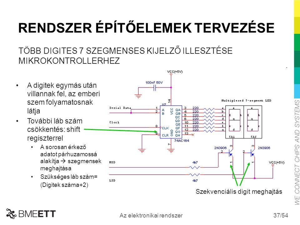 /54 Az elektronikai rendszer 37 RENDSZER ÉPÍTŐELEMEK TERVEZÉSE TÖBB DIGITES 7 SZEGMENSES KIJELZŐ ILLESZTÉSE MIKROKONTROLLERHEZ A digitek egymás után villannak fel, az emberi szem folyamatosnak látja További láb szám csökkentés: shift regiszterrel A sorosan érkező adatot párhuzamossá alakítja  szegmensek meghajtása Szükséges láb szám= (Digitek száma+2) Szekvenciális digit meghajtás