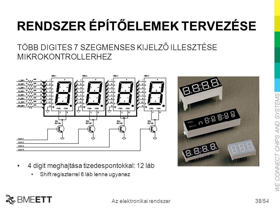 /54 Az elektronikai rendszer 38 RENDSZER ÉPÍTŐELEMEK TERVEZÉSE TÖBB DIGITES 7 SZEGMENSES KIJELZŐ ILLESZTÉSE MIKROKONTROLLERHEZ 4 digit meghajtása tizedespontokkal: 12 láb Shift regiszterrel 6 láb lenne ugyanez