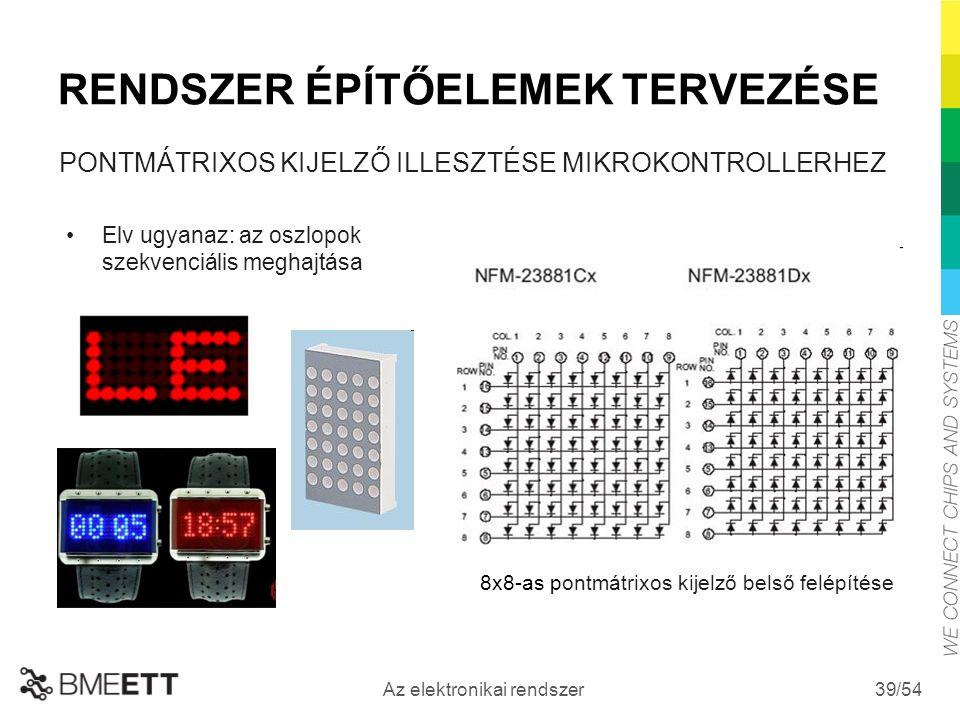 /54 Az elektronikai rendszer 39 RENDSZER ÉPÍTŐELEMEK TERVEZÉSE PONTMÁTRIXOS KIJELZŐ ILLESZTÉSE MIKROKONTROLLERHEZ Elv ugyanaz: az oszlopok szekvenciális meghajtása 8x8-as pontmátrixos kijelző belső felépítése
