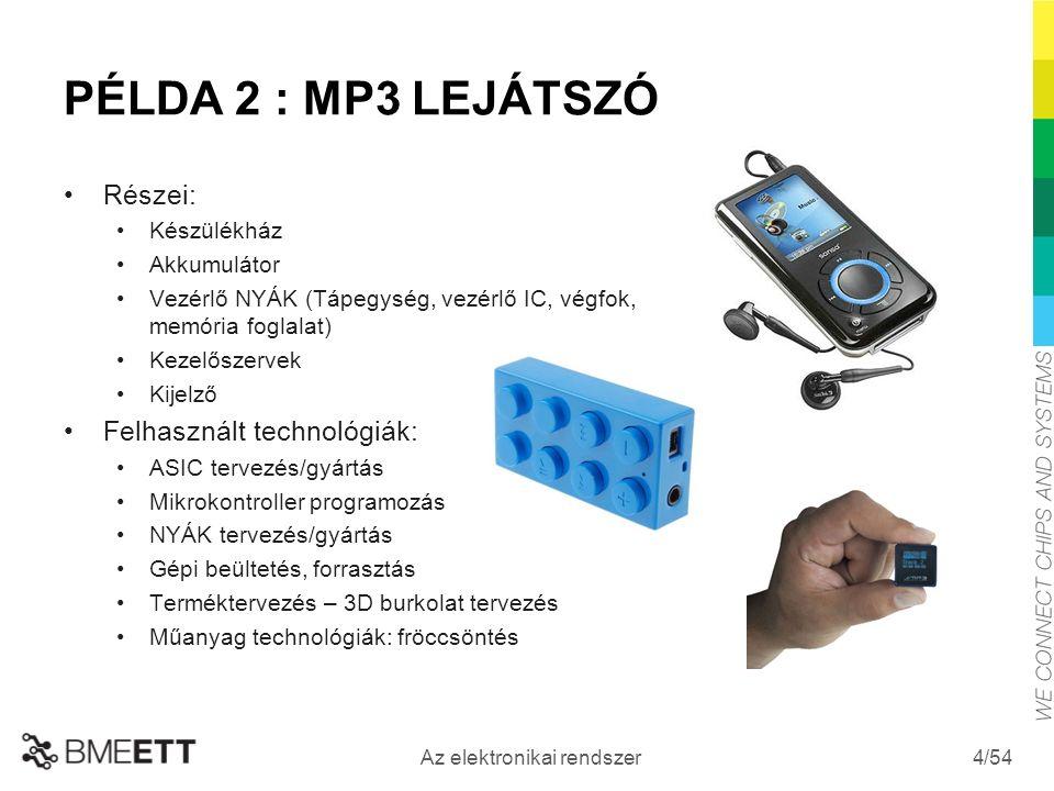 /54 Az elektronikai rendszer 4 PÉLDA 2 : MP3 LEJÁTSZÓ Részei: Készülékház Akkumulátor Vezérlő NYÁK (Tápegység, vezérlő IC, végfok, memória foglalat) Kezelőszervek Kijelző Felhasznált technológiák: ASIC tervezés/gyártás Mikrokontroller programozás NYÁK tervezés/gyártás Gépi beültetés, forrasztás Terméktervezés – 3D burkolat tervezés Műanyag technológiák: fröccsöntés