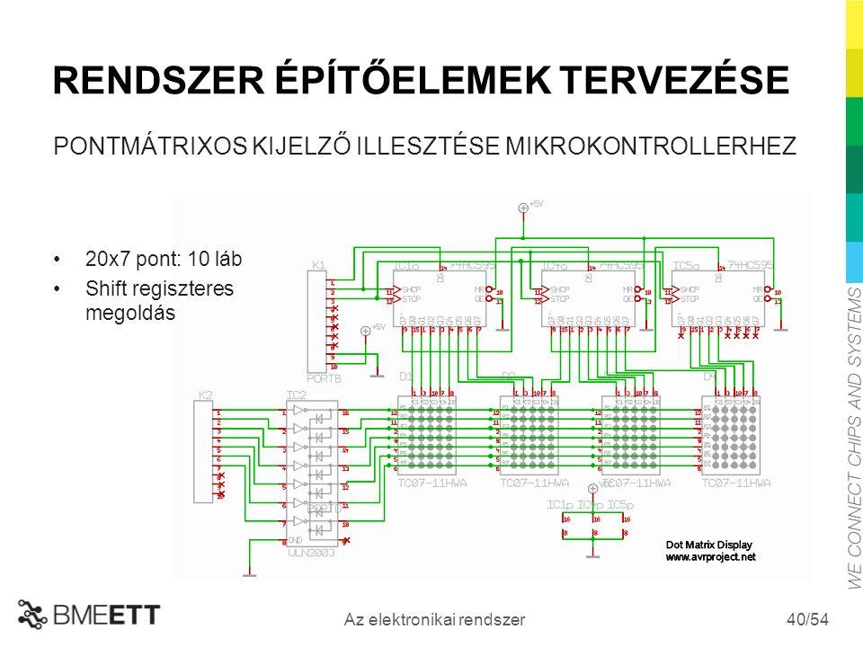 /54 Az elektronikai rendszer 40 RENDSZER ÉPÍTŐELEMEK TERVEZÉSE PONTMÁTRIXOS KIJELZŐ ILLESZTÉSE MIKROKONTROLLERHEZ 20x7 pont: 10 láb Shift regiszteres megoldás