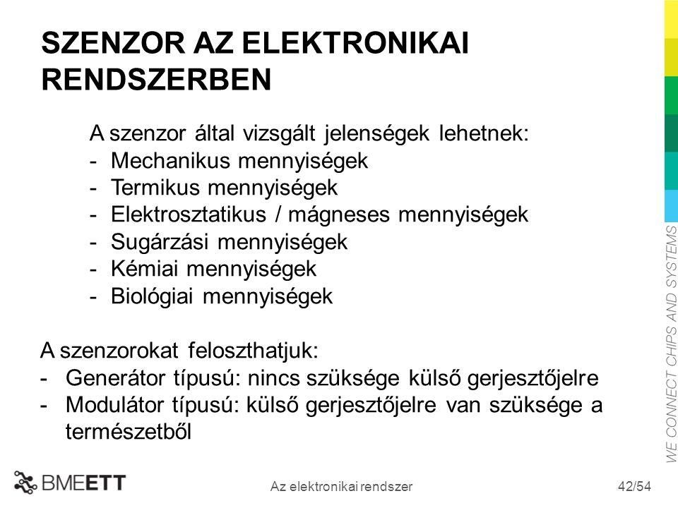 /54 Az elektronikai rendszer 42 SZENZOR AZ ELEKTRONIKAI RENDSZERBEN A szenzor által vizsgált jelenségek lehetnek: -Mechanikus mennyiségek -Termikus mennyiségek -Elektrosztatikus / mágneses mennyiségek -Sugárzási mennyiségek -Kémiai mennyiségek -Biológiai mennyiségek A szenzorokat feloszthatjuk: -Generátor típusú: nincs szüksége külső gerjesztőjelre -Modulátor típusú: külső gerjesztőjelre van szüksége a természetből