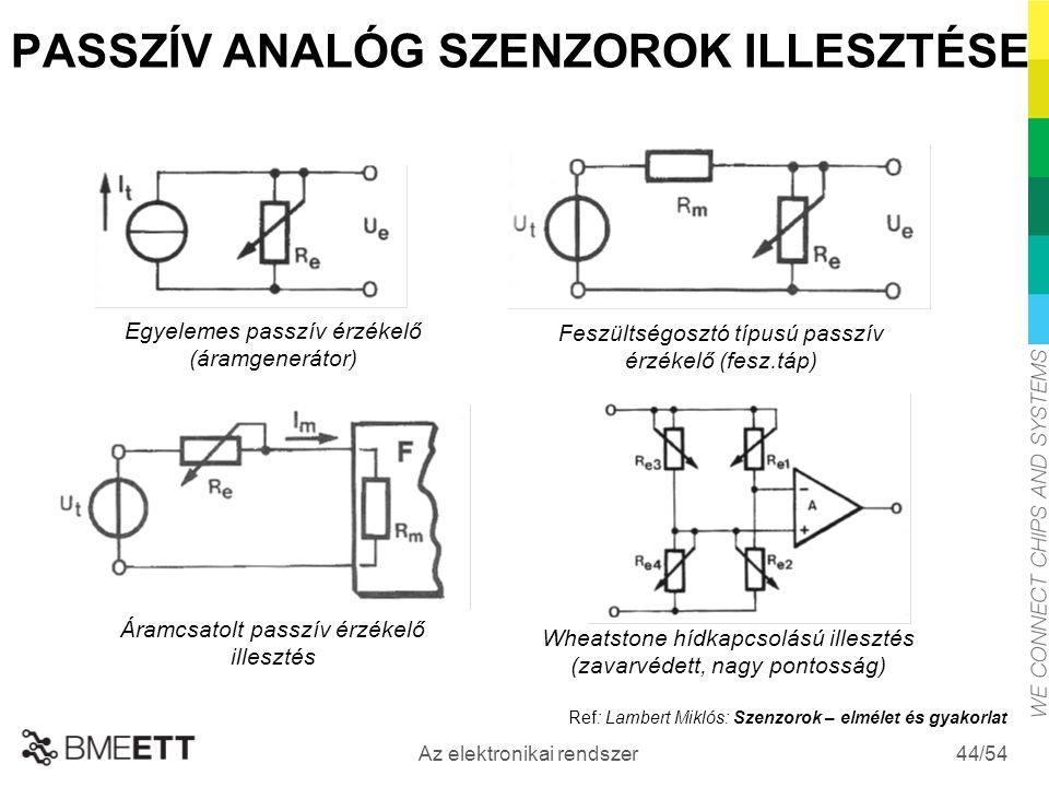 /54 Az elektronikai rendszer 44 PASSZÍV ANALÓG SZENZOROK ILLESZTÉSE Ref: Lambert Miklós: Szenzorok – elmélet és gyakorlat Egyelemes passzív érzékelő (áramgenerátor) Feszültségosztó típusú passzív érzékelő (fesz.táp) Áramcsatolt passzív érzékelő illesztés Wheatstone hídkapcsolású illesztés (zavarvédett, nagy pontosság)