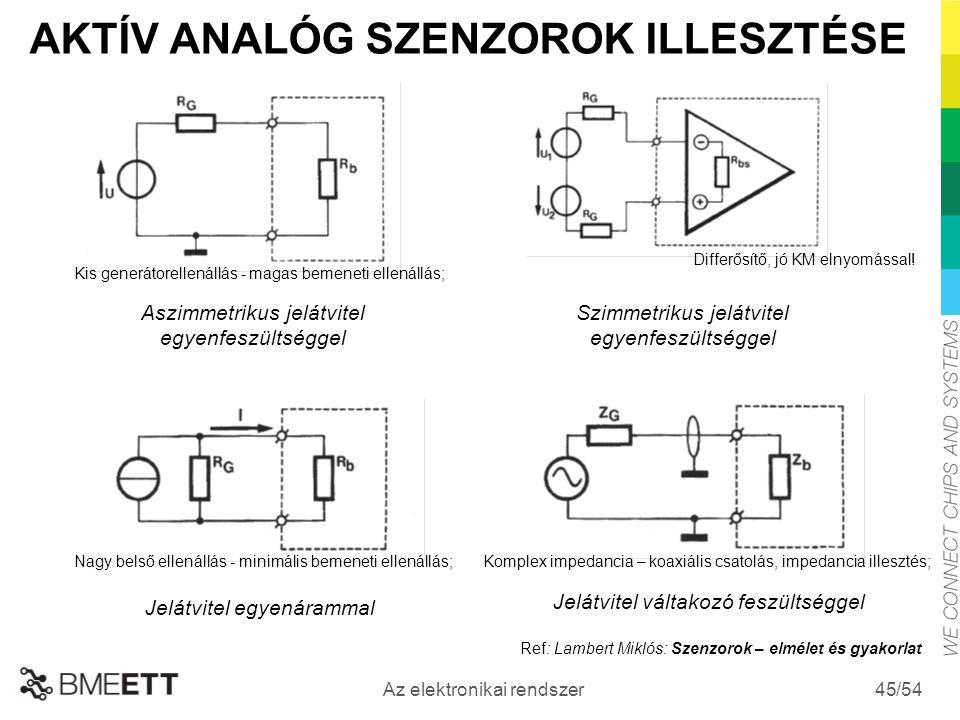 /54 Az elektronikai rendszer 45 AKTÍV ANALÓG SZENZOROK ILLESZTÉSE Ref: Lambert Miklós: Szenzorok – elmélet és gyakorlat Aszimmetrikus jelátvitel egyenfeszültséggel Szimmetrikus jelátvitel egyenfeszültséggel Differősítő, jó KM elnyomással.