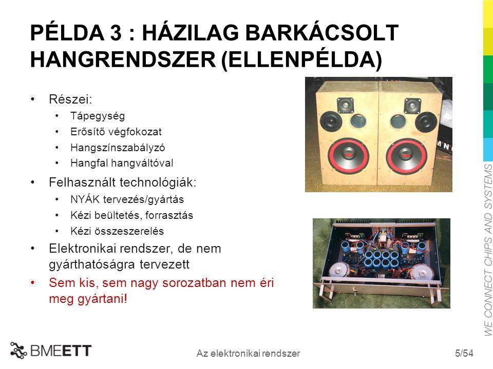 /54 Az elektronikai rendszer 5 PÉLDA 3 : HÁZILAG BARKÁCSOLT HANGRENDSZER (ELLENPÉLDA) Részei: Tápegység Erősítő végfokozat Hangszínszabályzó Hangfal hangváltóval Felhasznált technológiák: NYÁK tervezés/gyártás Kézi beültetés, forrasztás Kézi összeszerelés Elektronikai rendszer, de nem gyárthatóságra tervezett Sem kis, sem nagy sorozatban nem éri meg gyártani!
