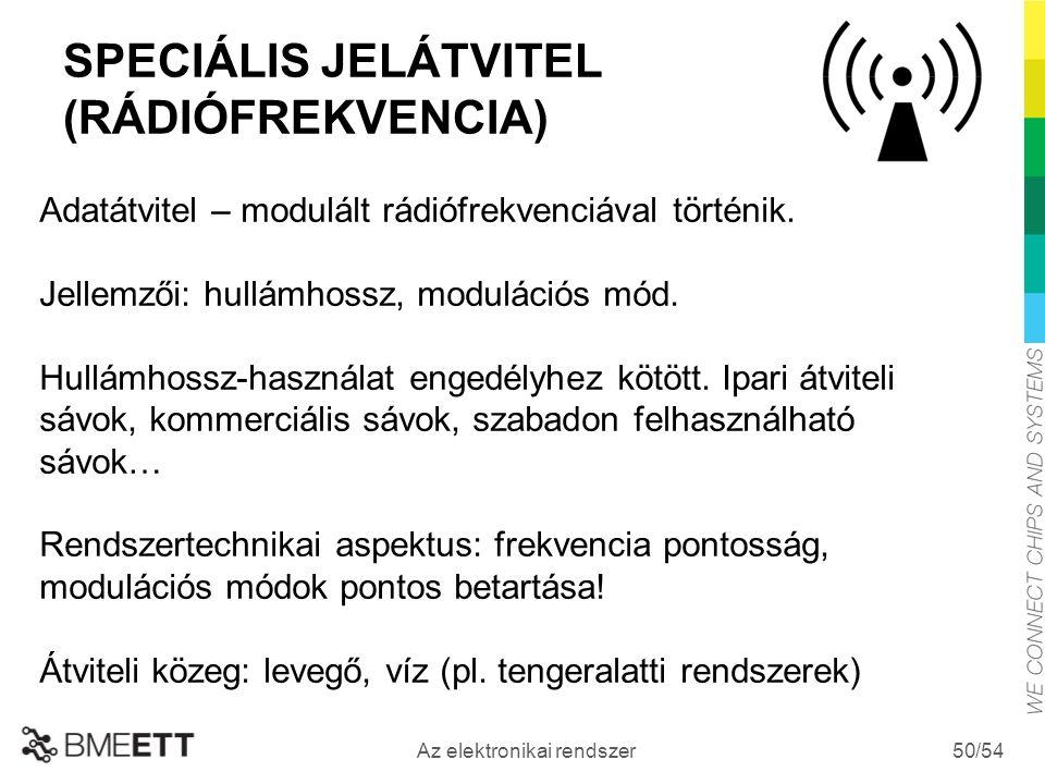 /54 Az elektronikai rendszer 50 SPECIÁLIS JELÁTVITEL (RÁDIÓFREKVENCIA) Adatátvitel – modulált rádiófrekvenciával történik.