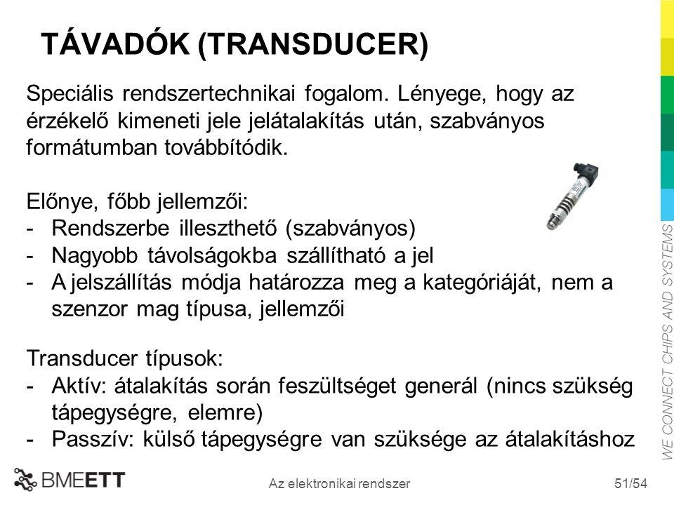 /54 Az elektronikai rendszer 51 TÁVADÓK (TRANSDUCER) Speciális rendszertechnikai fogalom.