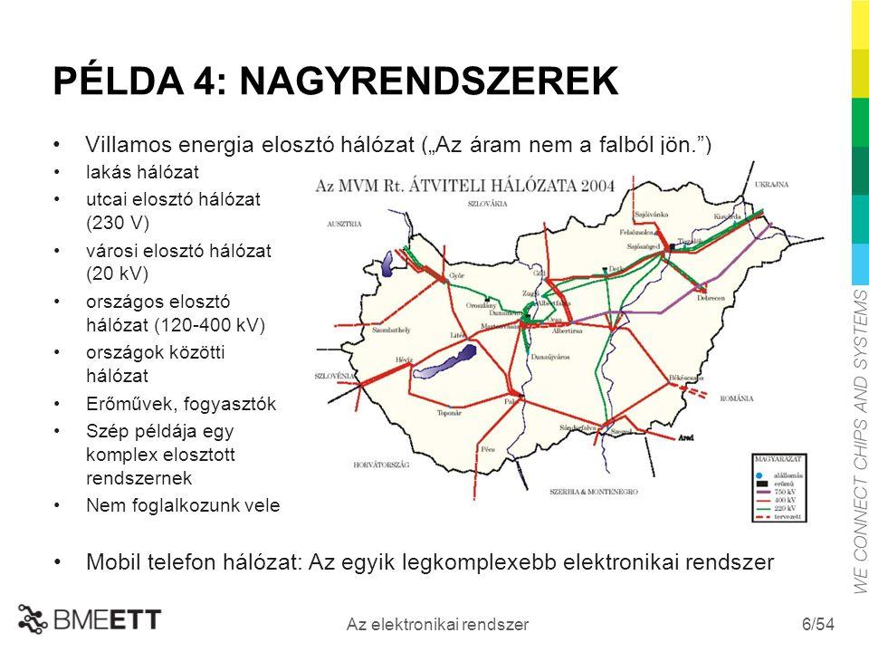 """/54 Az elektronikai rendszer 6 PÉLDA 4: NAGYRENDSZEREK Villamos energia elosztó hálózat (""""Az áram nem a falból jön. ) lakás hálózat utcai elosztó hálózat (230 V) városi elosztó hálózat (20 kV) országos elosztó hálózat (120-400 kV) országok közötti hálózat Erőművek, fogyasztók Szép példája egy komplex elosztott rendszernek Nem foglalkozunk vele Mobil telefon hálózat: Az egyik legkomplexebb elektronikai rendszer"""