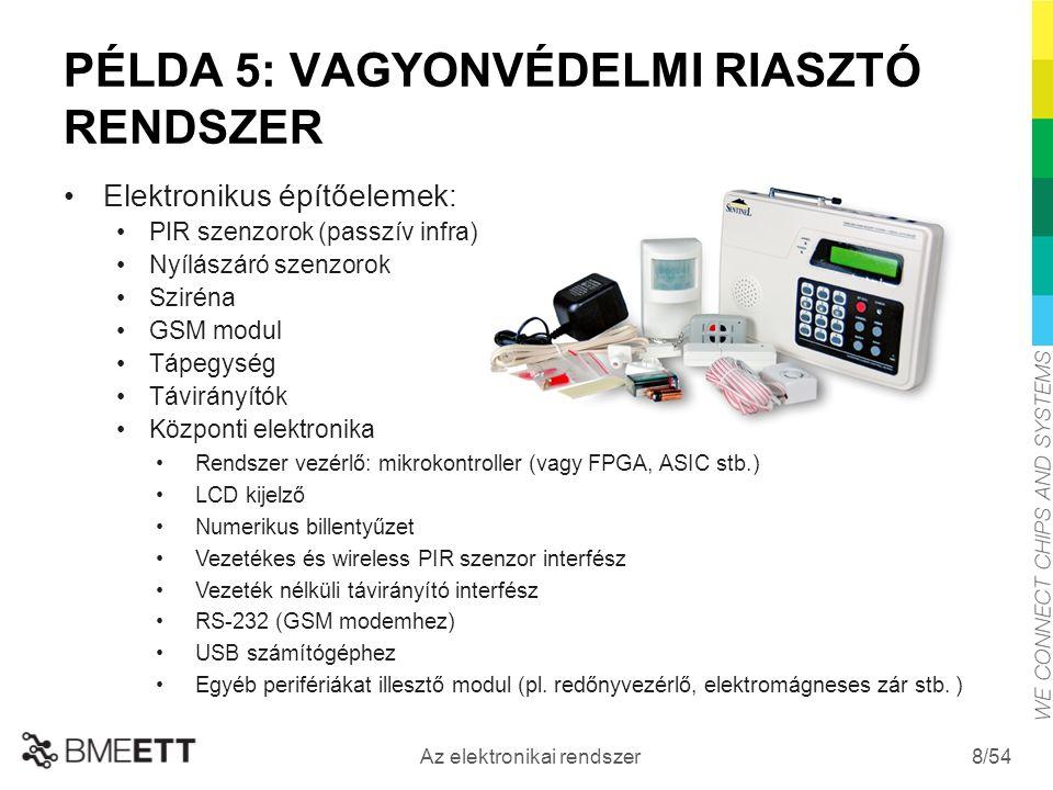 /54 Az elektronikai rendszer 8 PÉLDA 5: VAGYONVÉDELMI RIASZTÓ RENDSZER Elektronikus építőelemek: PIR szenzorok (passzív infra) Nyílászáró szenzorok Sziréna GSM modul Tápegység Távirányítók Központi elektronika Rendszer vezérlő: mikrokontroller (vagy FPGA, ASIC stb.) LCD kijelző Numerikus billentyűzet Vezetékes és wireless PIR szenzor interfész Vezeték nélküli távirányító interfész RS-232 (GSM modemhez) USB számítógéphez Egyéb perifériákat illesztő modul (pl.