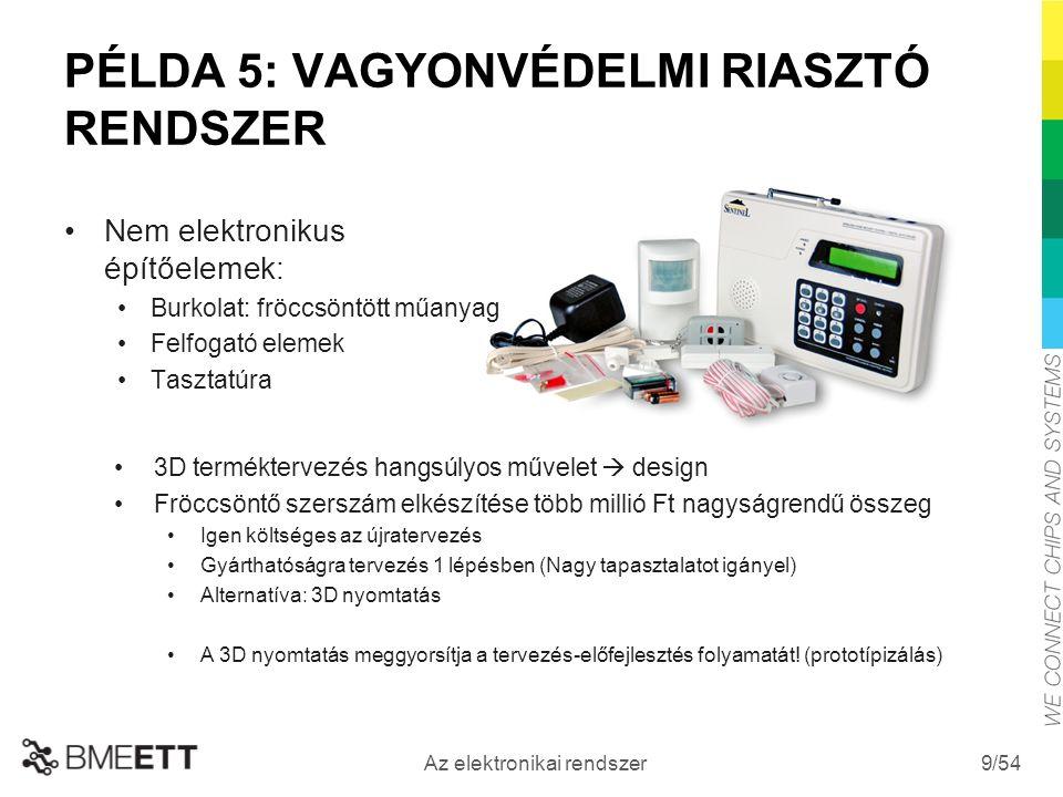 /54 Az elektronikai rendszer 30 RENDSZERTERVEZÉSI PÉLDA Elektronikai vezérelt rendszer tervezési példa: (állatorvosi ló) Vagyonvédelmi jelzőberendezés tervezése
