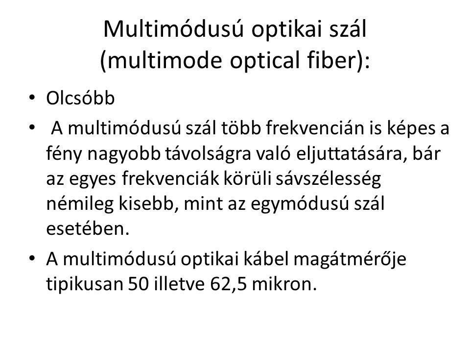 Multimódusú optikai szál (multimode optical fiber): Olcsóbb A multimódusú szál több frekvencián is képes a fény nagyobb távolságra való eljuttatására,