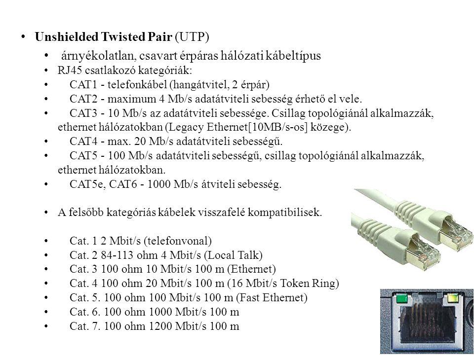 Unshielded Twisted Pair (UTP) árnyékolatlan, csavart érpáras hálózati kábeltípus RJ45 csatlakozó kategóriák: CAT1 - telefonkábel (hangátvitel, 2 érpár