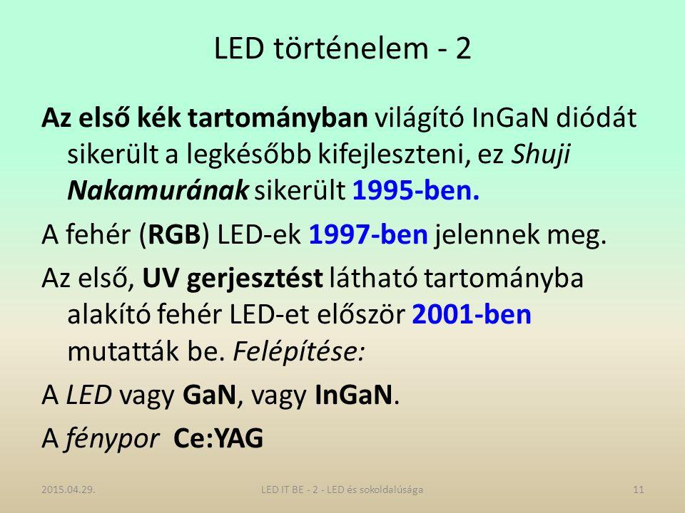LED történelem - 2 Az első kék tartományban világító InGaN diódát sikerült a legkésőbb kifejleszteni, ez Shuji Nakamurának sikerült 1995-ben.