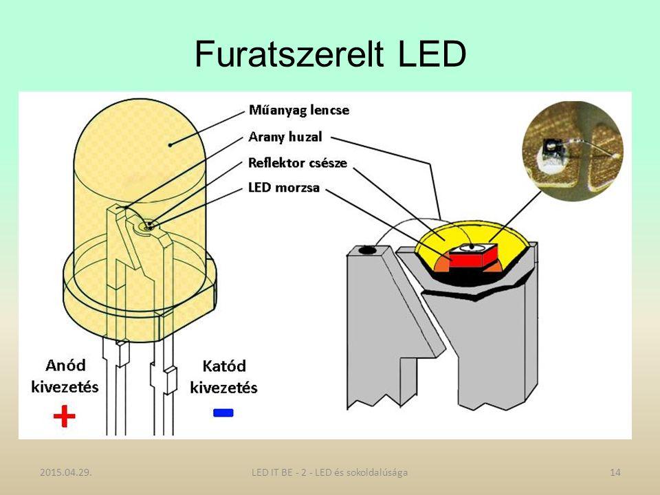 Furatszerelt LED 2015.04.29.14LED IT BE - 2 - LED és sokoldalúsága