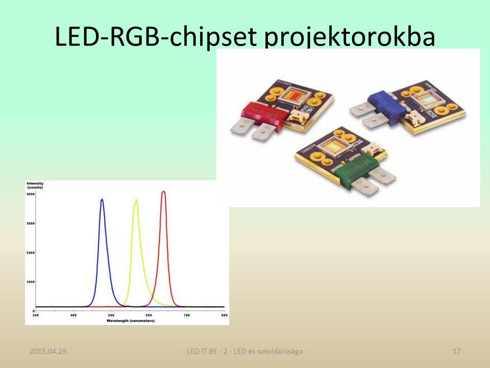 LED-RGB-chipset projektorokba 2015.04.29.17LED IT BE - 2 - LED és sokoldalúsága