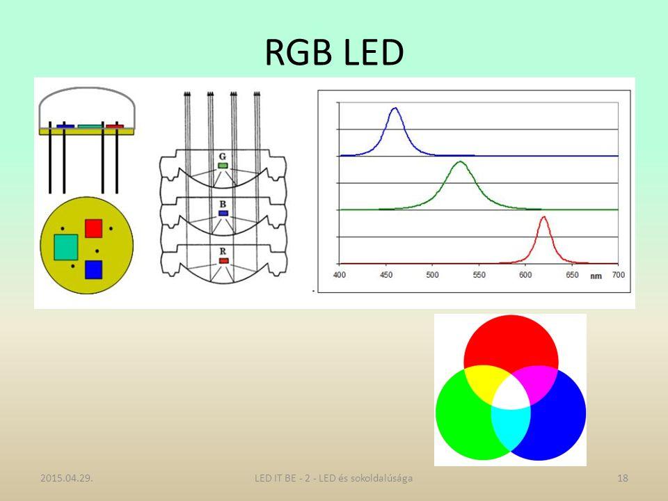 RGB LED 2015.04.29.18LED IT BE - 2 - LED és sokoldalúsága