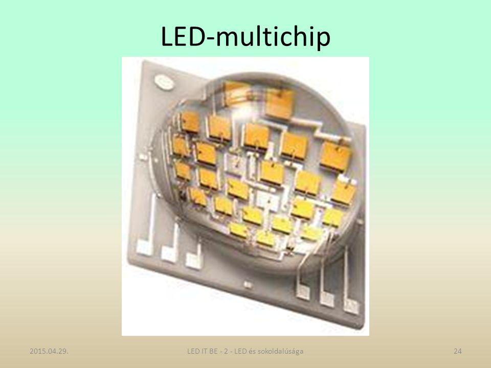 LED-multichip 2015.04.29.24LED IT BE - 2 - LED és sokoldalúsága