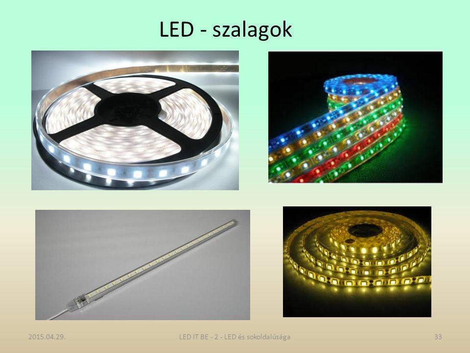 LED - szalagok 2015.04.29.LED IT BE - 2 - LED és sokoldalúsága33
