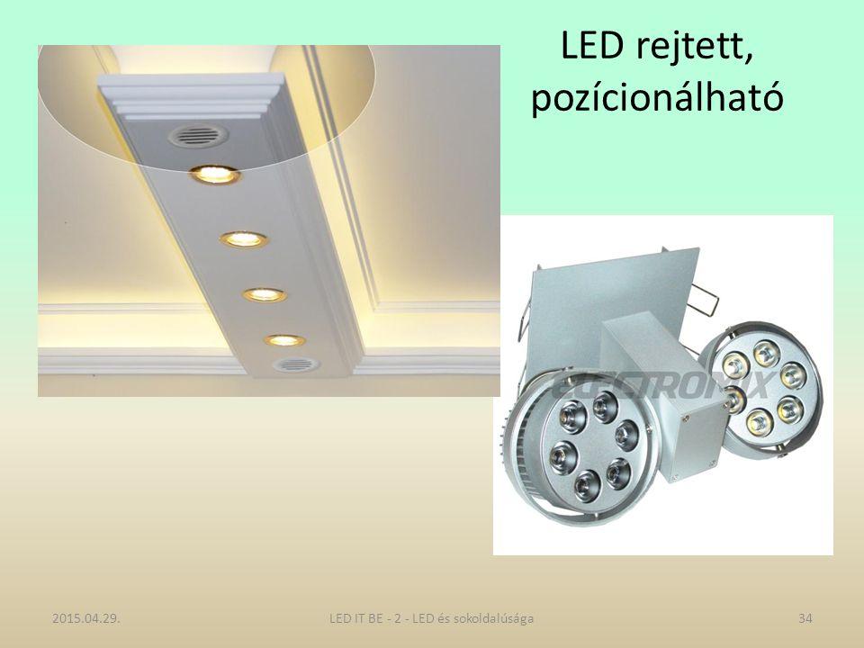 LED rejtett, pozícionálható 2015.04.29.LED IT BE - 2 - LED és sokoldalúsága34