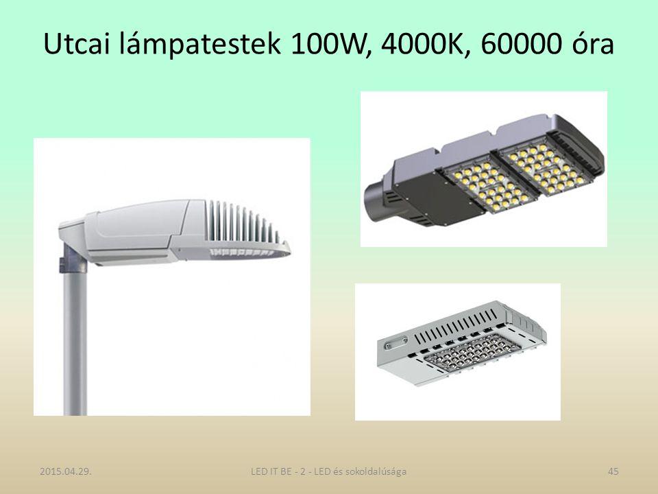 Utcai lámpatestek 100W, 4000K, 60000 óra 2015.04.29.LED IT BE - 2 - LED és sokoldalúsága45