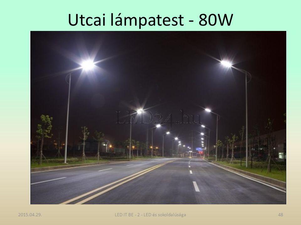 Utcai lámpatest - 80W 2015.04.29.48LED IT BE - 2 - LED és sokoldalúsága