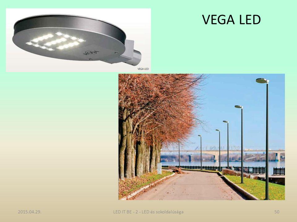 VEGA LED 2015.04.29.LED IT BE - 2 - LED és sokoldalúsága50
