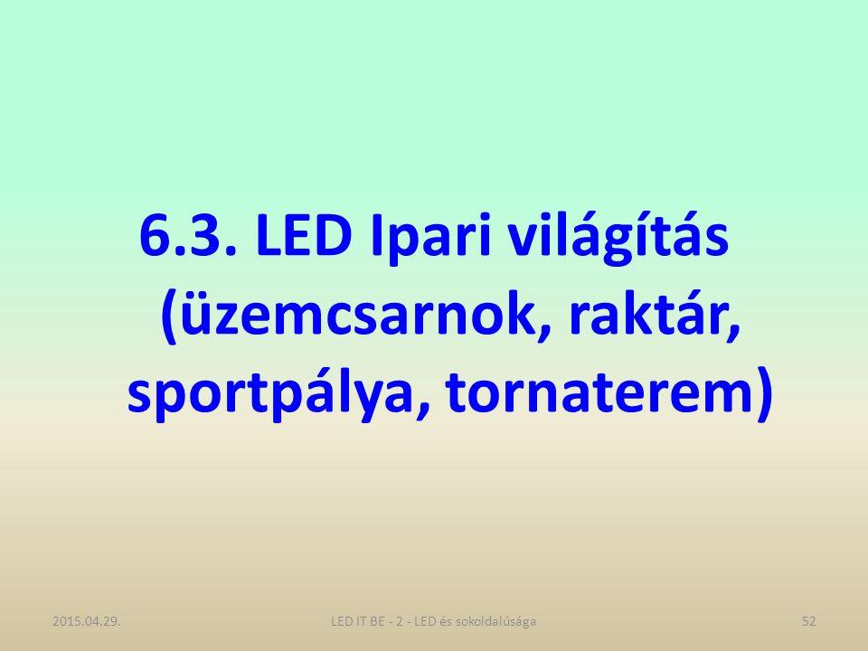 6.3. LED Ipari világítás (üzemcsarnok, raktár, sportpálya, tornaterem) 2015.04.29.52LED IT BE - 2 - LED és sokoldalúsága