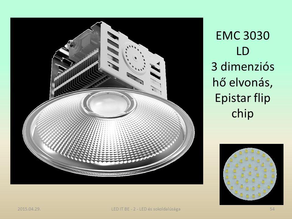 EMC 3030 LD 3 dimenziós hő elvonás, Epistar flip chip 2015.04.29.54LED IT BE - 2 - LED és sokoldalúsága