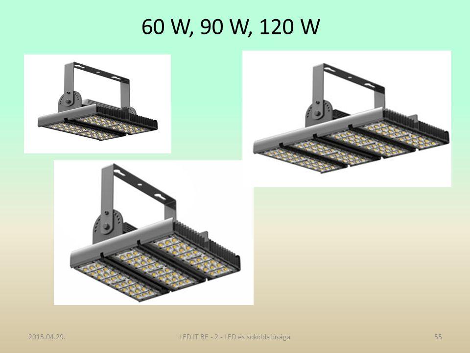 60 W, 90 W, 120 W 2015.04.29.LED IT BE - 2 - LED és sokoldalúsága55
