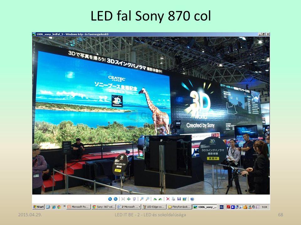 LED fal Sony 870 col 2015.04.29.LED IT BE - 2 - LED és sokoldalúsága68