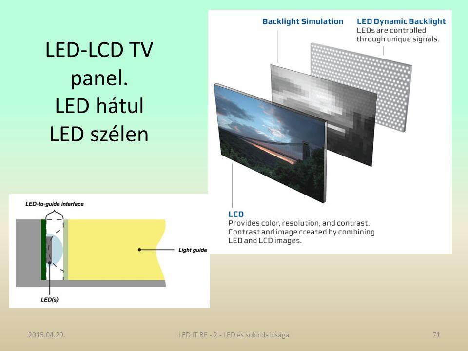 LED-LCD TV panel. LED hátul LED szélen 2015.04.29.LED IT BE - 2 - LED és sokoldalúsága71
