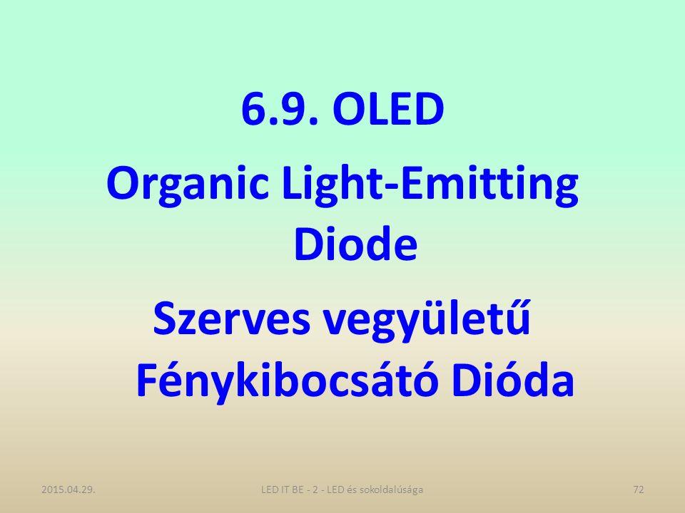 6.9. OLED Organic Light-Emitting Diode Szerves vegyületű Fénykibocsátó Dióda 2015.04.29.LED IT BE - 2 - LED és sokoldalúsága72