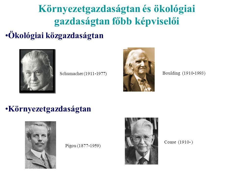 Környezetgazdaságtan és ökológiai gazdaságtan főbb képviselői Ökológiai közgazdaságtan Környezetgazdaságtan Pigou (1877-1959) Coase (1910- ) Schumacher (1911-1977) Boulding (1910-1993)