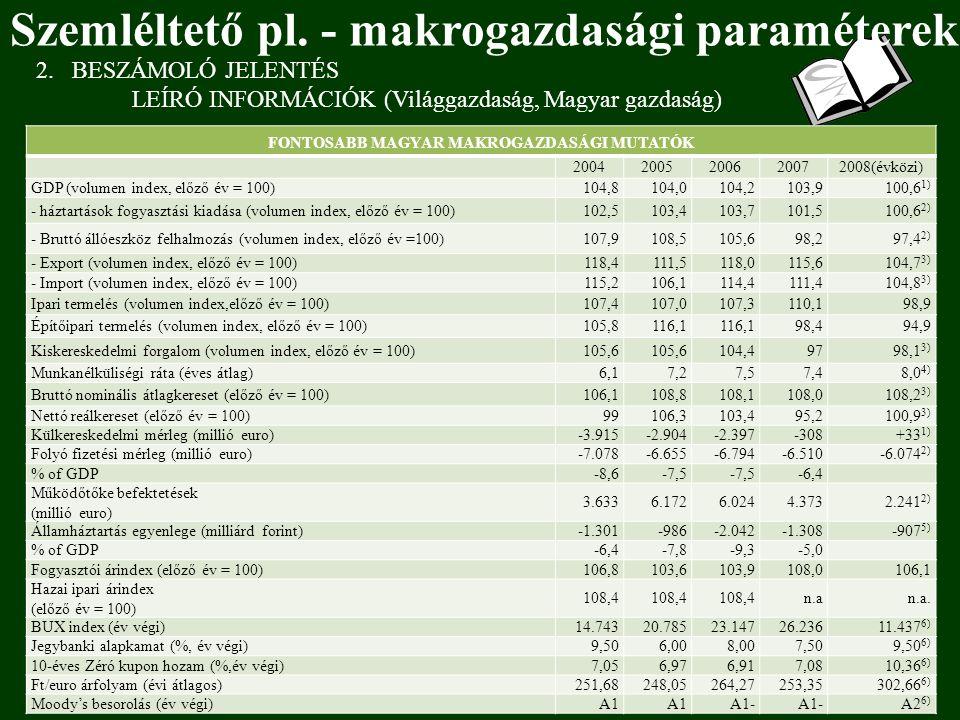 111 2.BESZÁMOLÓ JELENTÉS LEÍRÓ INFORMÁCIÓK (Világgazdaság, Magyar gazdaság) Szemléltető pl.