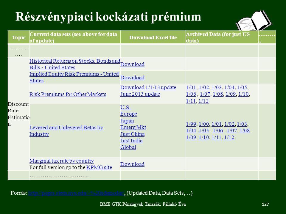 127 BME GTK Pénzügyek Tanszék, Pálinkó Éva Részvénypiaci kockázati prémium Topic Current data sets (see above for data of update) Download Excel file Archived Data (for just US data) ………..