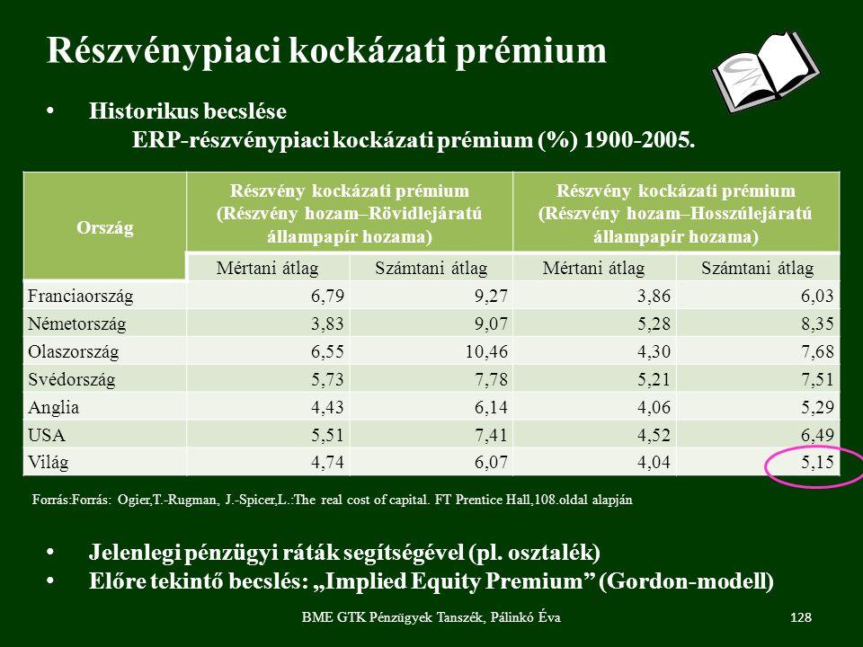 128 BME GTK Pénzügyek Tanszék, Pálinkó Éva Részvénypiaci kockázati prémium Ország Részvény kockázati prémium (Részvény hozam–Rövidlejáratú állampapír hozama) Részvény kockázati prémium (Részvény hozam–Hosszúlejáratú állampapír hozama) Mértani átlagSzámtani átlagMértani átlagSzámtani átlag Franciaország6,799,273,866,03 Németország3,839,075,288,35 Olaszország6,5510,464,307,68 Svédország5,737,785,217,51 Anglia4,436,144,065,29 USA5,517,414,526,49 Világ4,746,074,045,15 Forrás:Forrás: Ogier,T.-Rugman, J.-Spicer,L.:The real cost of capital.