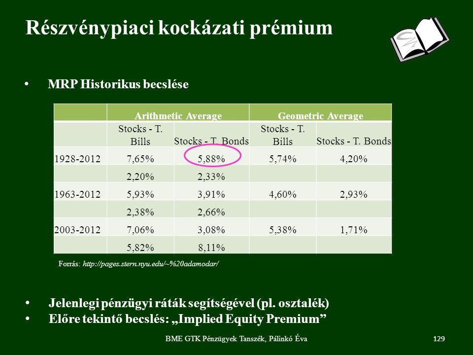 129 BME GTK Pénzügyek Tanszék, Pálinkó Éva Részvénypiaci kockázati prémium Forrás: http://pages.stern.nyu.edu/~%20adamodar/ MRP Historikus becslése Jelenlegi pénzügyi ráták segítségével (pl.