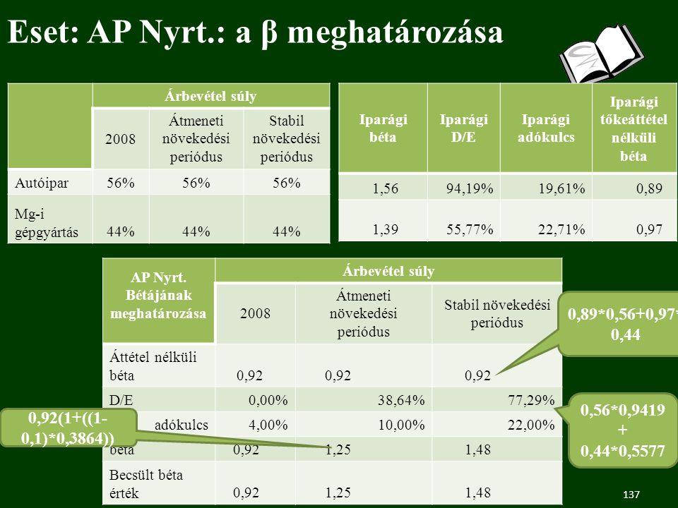 137 Eset: AP Nyrt.: a β meghatározása Árbevétel súly 2008 Átmeneti növekedési periódus Stabil növekedési periódus Autóipar56% Mg-i gépgyártás44% Iparági béta Iparági D/E Iparági adókulcs Iparági tőkeáttétel nélküli béta 1,5694,19%19,61% 0,89 1,3955,77%22,71% 0,97 AP Nyrt.