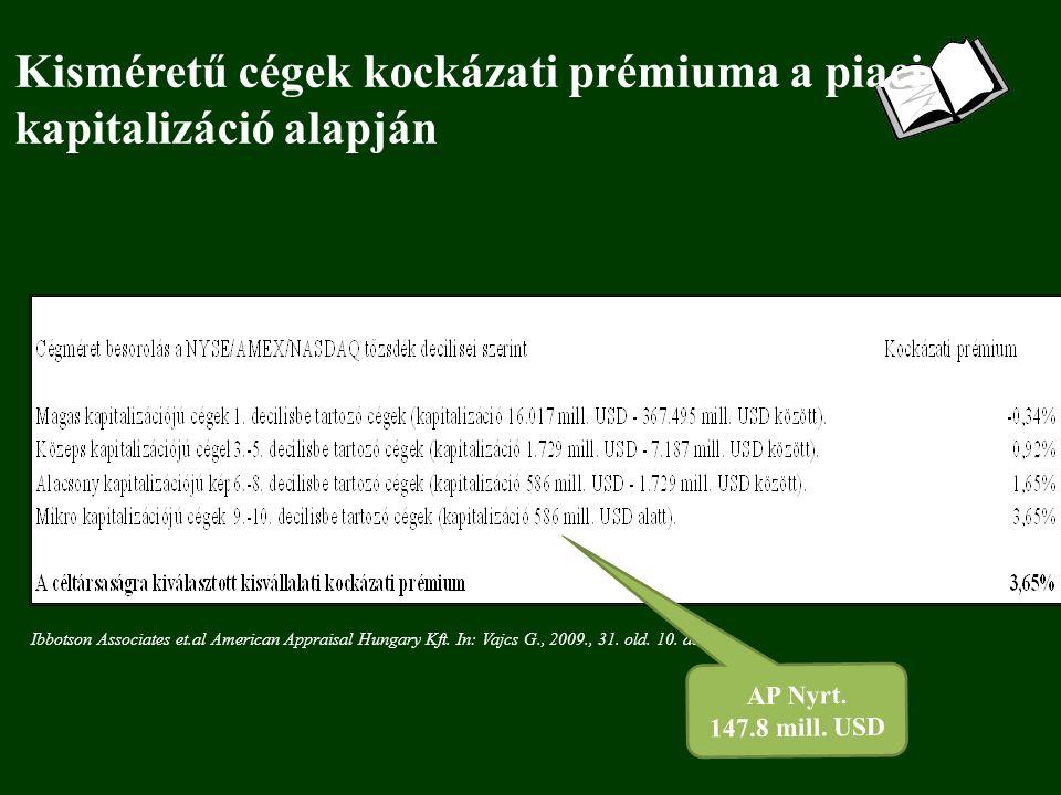 Kisméretű cégek kockázati prémiuma a piaci kapitalizáció alapján Ibbotson Associates et.al American Appraisal Hungary Kft.
