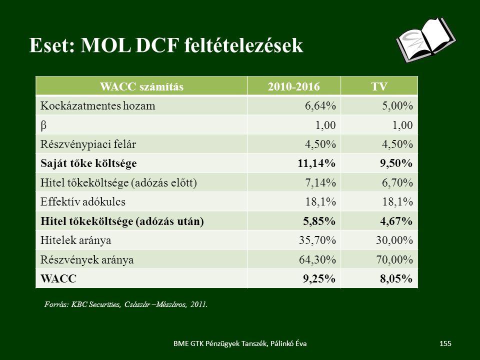 Eset: MOL DCF feltételezések BME GTK Pénzügyek Tanszék, Pálinkó Éva155 WACC számítás2010-2016TV Kockázatmentes hozam6,64%5,00% β1,00 Részvénypiaci felár4,50% Saját tőke költsége11,14%9,50% Hitel tőkeköltsége (adózás előtt)7,14%6,70% Effektív adókulcs18,1% Hitel tőkeköltsége (adózás után)5,85%4,67% Hitelek aránya35,70%30,00% Részvények aránya64,30%70,00% WACC9,25%8,05% Forrás:KBC Securities, Császár- Mészáros Forrás: KBC Securities, Császár –Mészáros, 2011.