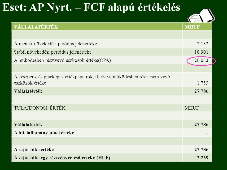 Eset: AP Nyrt.
