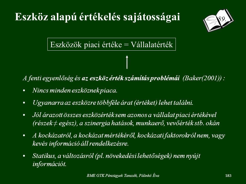 183 BME GTK Pénzügyek Tanszék, Pálinkó Éva 89.