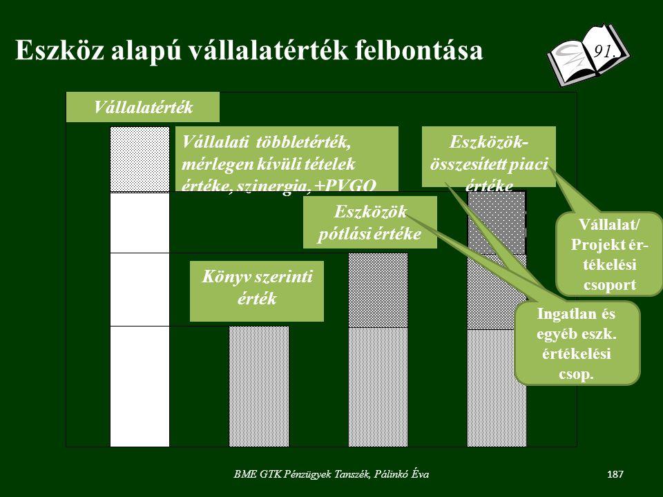 187 BME GTK Pénzügyek Tanszék, Pálinkó Éva 91.