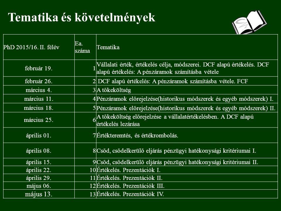 Tematika és követelmények PhD 2015/16.II. félév Ea.