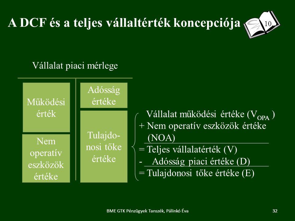 32 A DCF és a teljes vállaltérték koncepciója Működési érték Tulajdo- nosi tőke értéke Adósság értéke Vállalat piaci mérlege Nem operatív eszközök értéke Vállalat működési értéke (V OPA ) + Nem operatív eszközök értéke (NOA) = Teljes vállalatérték (V) - Adósság piaci értéke (D) = Tulajdonosi tőke értéke (E) 32BME GTK Pénzügyek Tanszék, Pálinkó Éva 10.